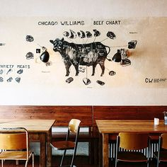 Chicago Williams BBQ - Berlin - prime cuts infographic on wall Restaurant Berlin, Restaurant Steak, House Restaurant, Restaurant Branding, Restaurant Design, Café Bistro, Meat Store, Cafe Shop, Bbq Shop