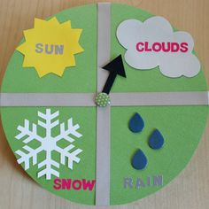 Weather clock toddler craft so cute for her to learn about weather