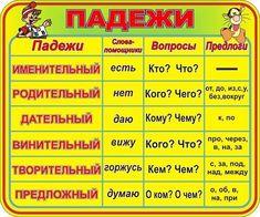 """Детский центр """"Маленькая страна"""" Нижний Новгород"""