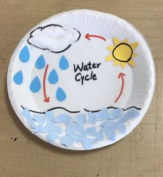 Water Cycle Craft, Water Cycle Activities, Art Activities For Toddlers, Montessori Activities, Science For Kids, Water Crafts, Art For Kids, Earth Craft, Earth Day Crafts