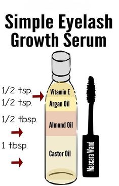 Simple Eyelash Growth Serum