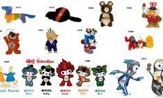Αποτέλεσμα εικόνας για μασκοτ ολυμπιακων αγωνων Olympic Games, Donald Duck, Olympics, Disney Characters, Fictional Characters, Art, Art Background, Kunst, Performing Arts