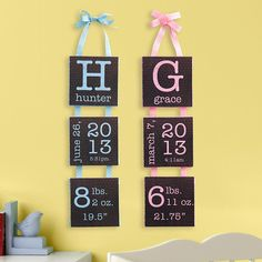 Birth Info Hanging Canvas. You can so do this yourself, they have everything needed to do this at AC Moore or Michaels!! I think I'm definitely going to try this!