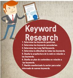 Keywords Research #SEO