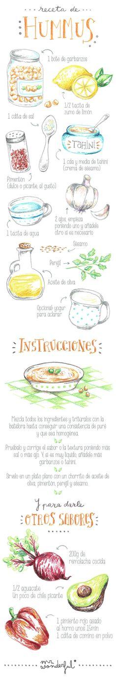 Ponle color a tus platos con esta receta de hummus y sus variantes | muymolon.com | Bloglovin'