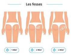 Comment faire un massage anti-cellulite sur les fesses ? - CelluBlue