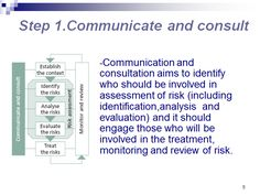 Risk Stakeholders  Risk Management Plan Template