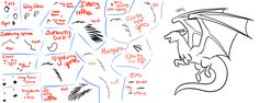 skywing/seawing wings of fire - Google Search