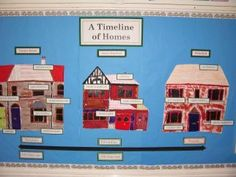 houses and homes topic Primary Classroom, Primary School, Teaching Schools, Teaching Ideas, Castles Topic, School Fun, School Days, Great Fire Of London, Home History