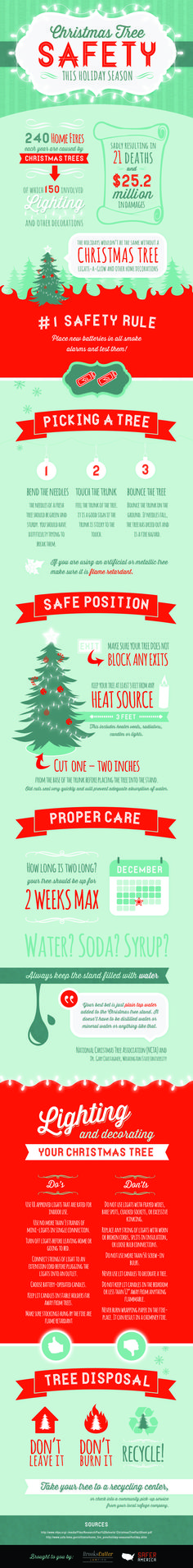 christmas tree safety tips infographic - Christmas Decorating Safety Tips