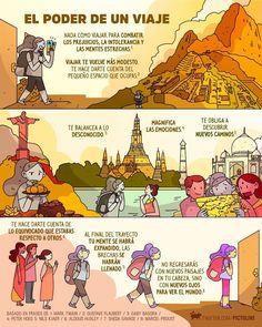 Resultado de imagen para ilustraciones sobre viajes humor