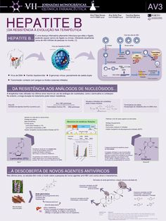 Scientific poster about #HBV