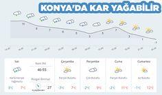 Konya Haber: Konyada Kar Yağa Bilir