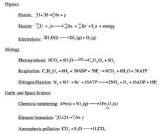 equations for fundamental chemical processes: electrolysis, photosynthesis, respiration, chemical weathering, etc. Awesome little summary page.