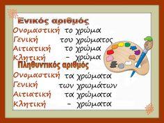 Greek Language, Grammar, Therapy, Teaching, Education, School, Languages, Greek, Healing