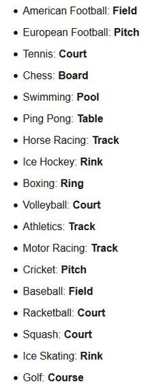 The names of the place where the sport is played