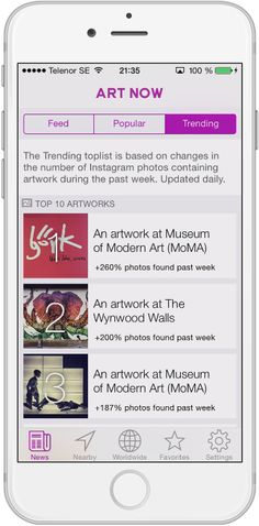 Special feature #352: Art Now uses the frequency with which Instagram users upload photos of artwork to determine popularity and trends. There are two whole sections just to track artwork, museums and fellow art instagrammers. #trends #art #instagram #museum #art #artwork #instaart #followart