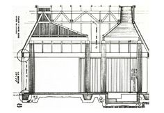 Archetypes and Free Plan: Orinda House by Charles W. Moore – SOCKS