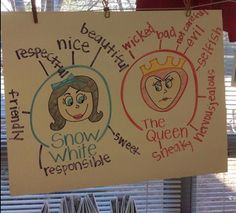 Snow White and the Evil Queen character webs - Fairy Tale Unit in Kindergarten