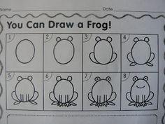T's First Grade Class: Frog Cinquain Poems Nature Drawing For Kids, Art For Kids, Frog Activities, Spring Activities, First Grade Art, Frog Theme, Directed Drawing, Frog Art, Kindergarten Art
