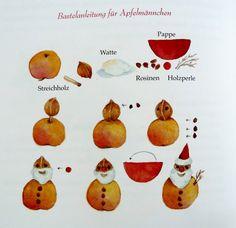 """Habt ihr als Kinder auch Apfelmännchen gebastelt? Did you make these Apple men as well when you were kids? Anleitung aus dem Buch """"Rufus hil..."""