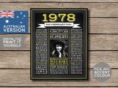 Australian  40th Birthday Poster Personalised Photo 1978