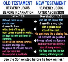 Revelation 1, The Son Of Man, Old Testament, Men Dress, Verses, God, Dios, Scriptures, Allah