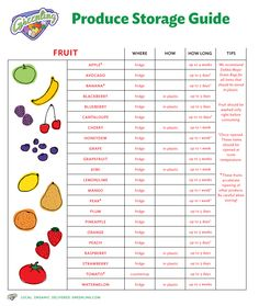 Greenling Produce Storage Guide- Fruit | Greenling.com