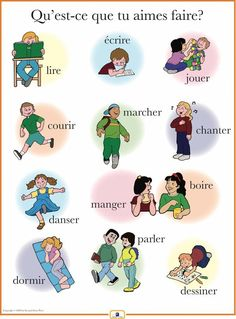 French Activities Poster - Italian, French and Spanish Language Teaching Posters Preschool Spanish, Elementary Spanish, Spanish Activities, Vocabulary Activities, Italian Lessons, French Lessons, Spanish Lessons, Spanish Class, Learn Spanish