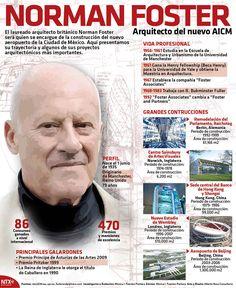 Normal Foster, arquitecto de renombre que se encargará de la construcción del nuevo Aeropuerto de la Ciudad de México. Conoce su trayectoria. #Infographic.