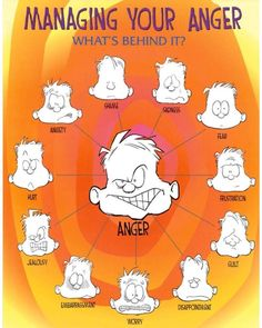 Elementary School Counseling Group Activities - Anger ManagementAnger always has a friend. The friend usually comes before anger Elementary School Counseling, School Social Work, School Counselor, Elementary Schools, Counseling Office, Counseling Activities, Group Activities, Therapy Activities, Play Therapy