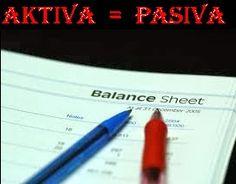 Contoh Latihan Akuntansi Aktiva dan Pasiva | Akuntansi dan Ms. Office