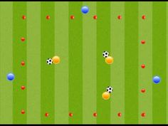 Soccer Field Awareness and Pass Selection Sessions
