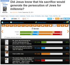 Did Jesus know that his sacrifice would generate the persecution of Jews for millennia, culminating in the genocide known as the Holocaust?.. Click for the results of my blasphemous poll!
