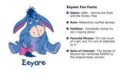 eeyore quotes - Google Search