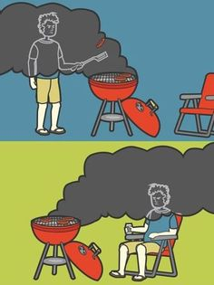 Every time I grill.