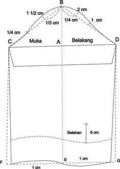 Untuk melengkapi gambar pola dasar badan wanita dewasa yang sudah kita  pelajari pada artikel sebelumnya 19bda64bef
