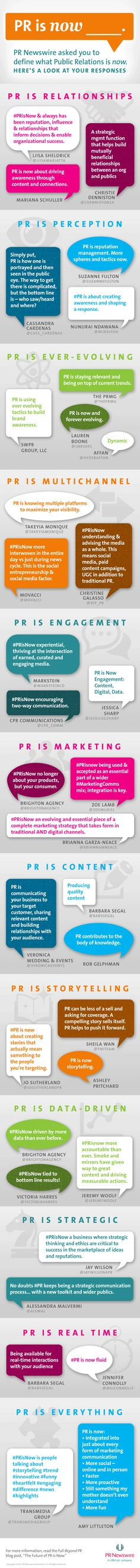"As technology continues to evolve, and the field of public relations along with it, this question keeps coming up: ""What is PR?"" How do you define public relations?"