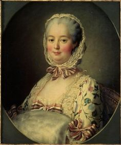 Portrait of Madame de Pompadour with a Fur Muff - François-Hubert Drouais, 1763-1764 - The Athenaeum