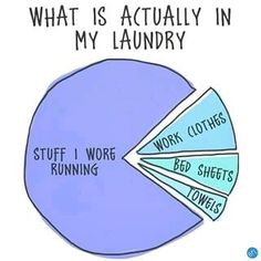 With  4 runners and 2 soccer players in the house, this is so true but towels outrank work clothes and sheets.