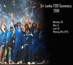 Sri Lanka T20I Summary 2016 #cricket #srilanka #t20i #2016 #summary