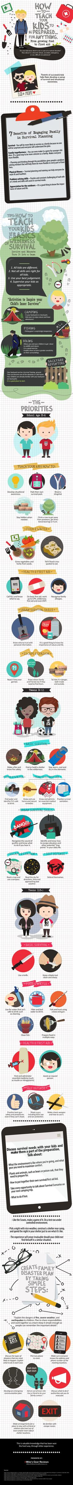 How to Teach Your Kids to be Prepared for Anything Infographic - e-Learning Infographics Survival Blog, Survival Skills, Life Skills, Life Lessons, Teachers Aide, Emergency Medicine, Natural Disasters, Emergency Preparedness, Educational Technology