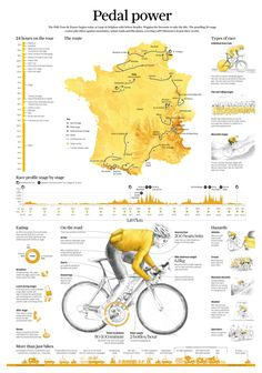 Graphic for newspaper about Tour 2012, his numbers, stages, and more things...