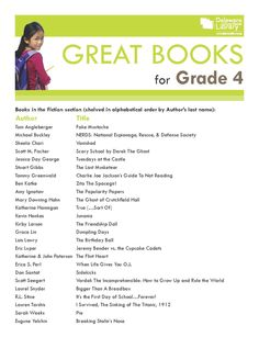 Great Books for Grade 4