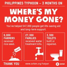 Three months after Philippines Typhoon Haiyan, how has Oxfam spent your donations. Find out more at www.oxfam.org.haiyan