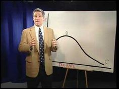 The Laffer Curve, Part I: Understanding the Theory