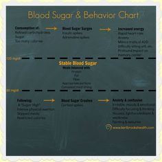 Do you feel addicted to sugar? Regain control. http://keribrookshealth.leadpages.co/the-simple-sugar-solution-march/