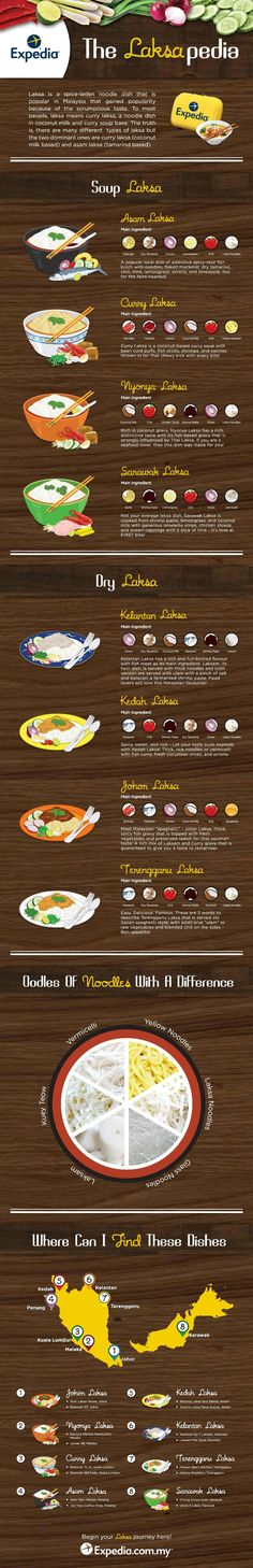 The 8 Different Kinds Of #Laksa And Where To Get Them In #Malaysia