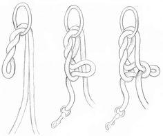 ringknot