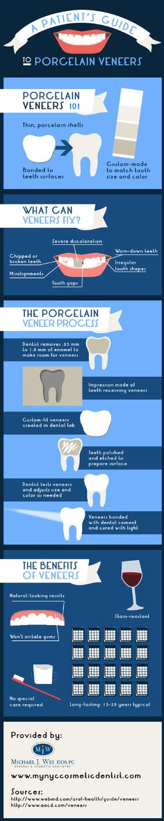 Is your smile suffering from gaps, chips, or breaks? Porcelain veneers can solve all of these problems and many more! Read about the benefits offered by porcelain veneers by looking over this infographic from a dentist in Manhattan.